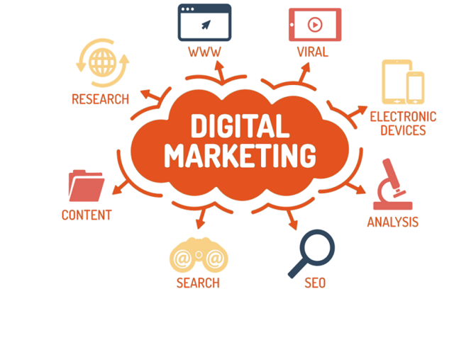 EduVIP] Digital Marketing Fundamental | Edumall Việt Nam