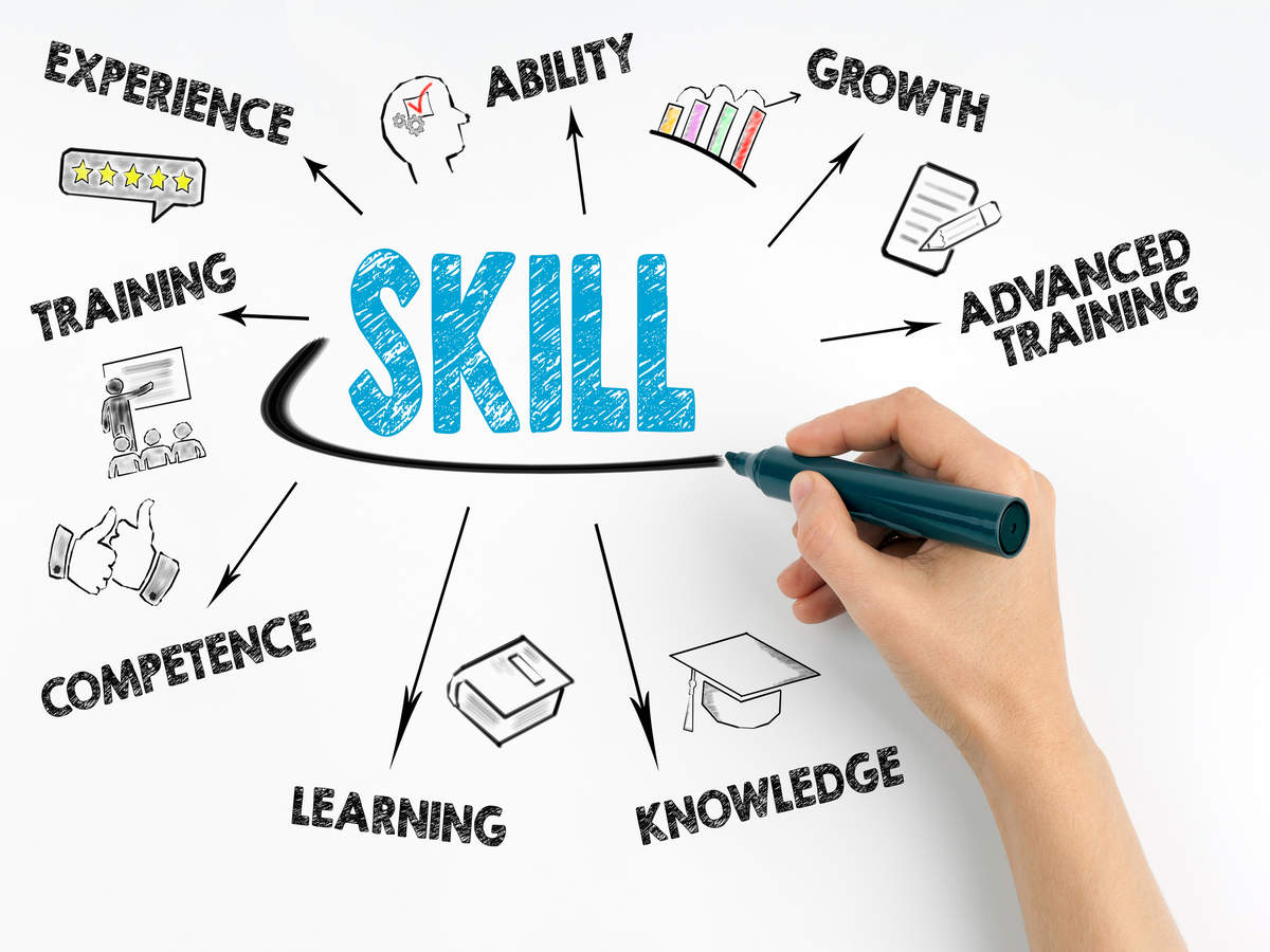 Unemployment at 17.8 million: India needs to look at skills development  through multiple lenses - The Economic Times